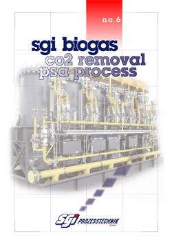 sgi biogas psa process co2 removal